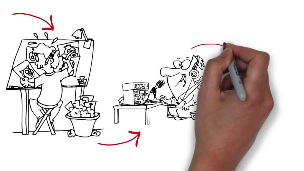 DOODLE VIDEOS AND BUSINESS | Video Explainer Mumbai